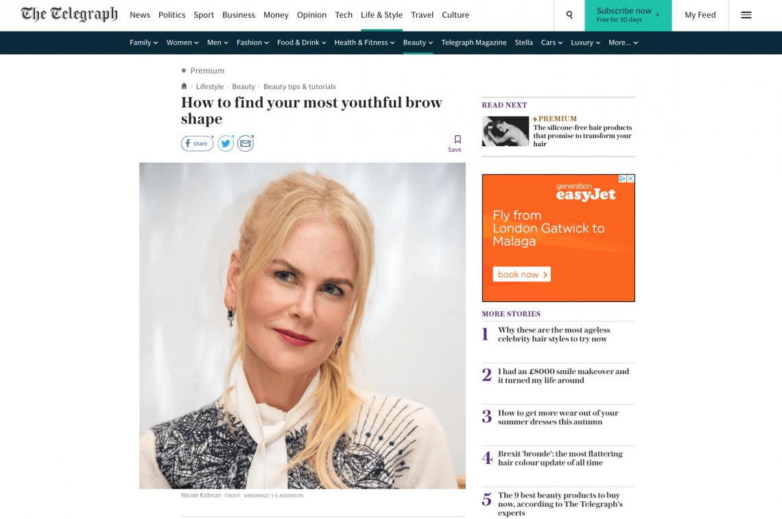 Telegraph Celebrity Beauty